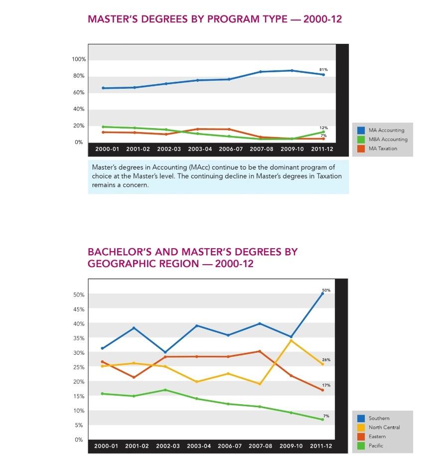 2013-TrendsReport-18