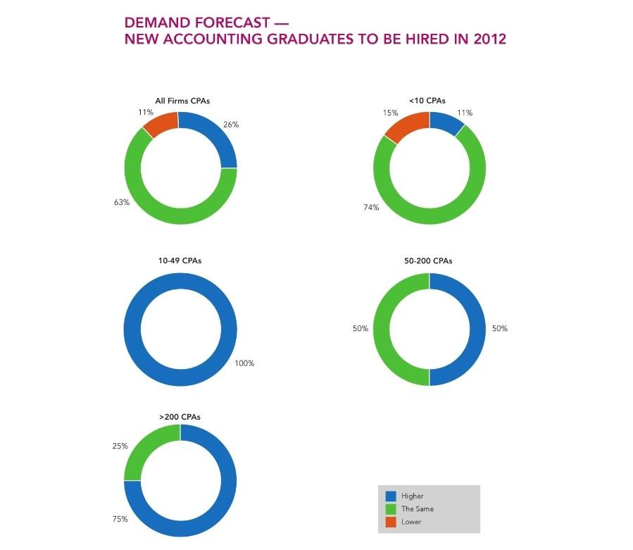 2013-TrendsReport-26