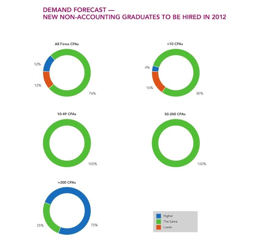 2013-TrendsReport-27
