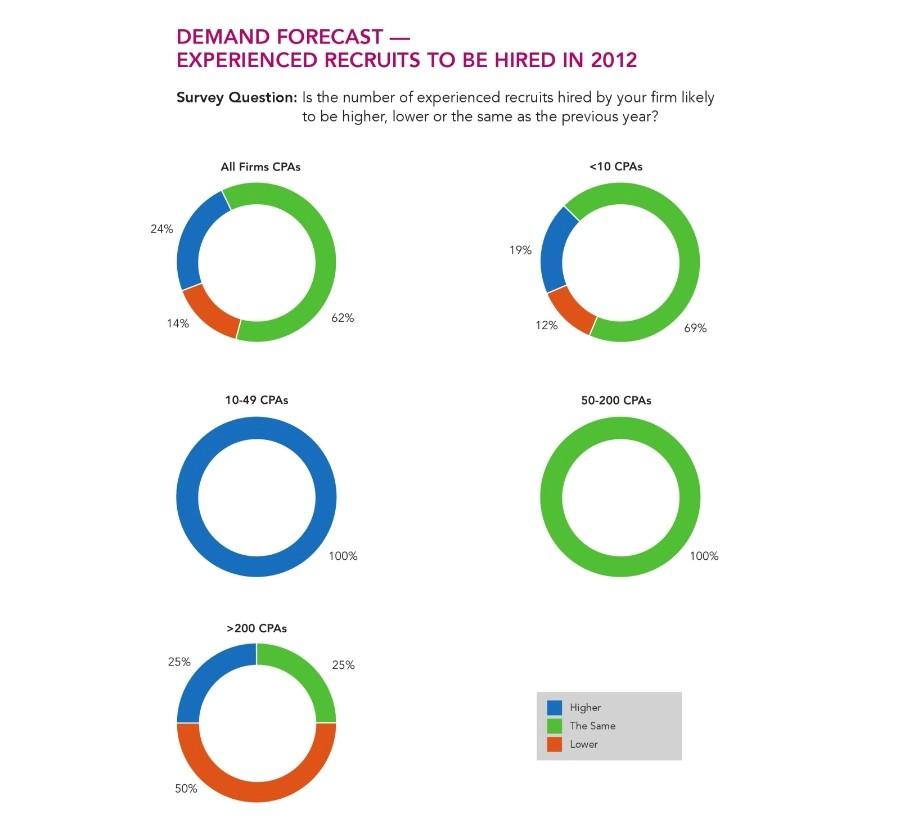 2013-TrendsReport-28