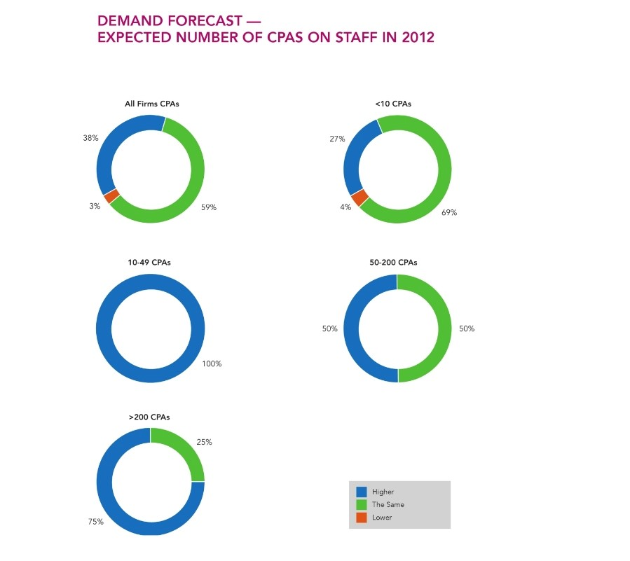 2013-TrendsReport-29